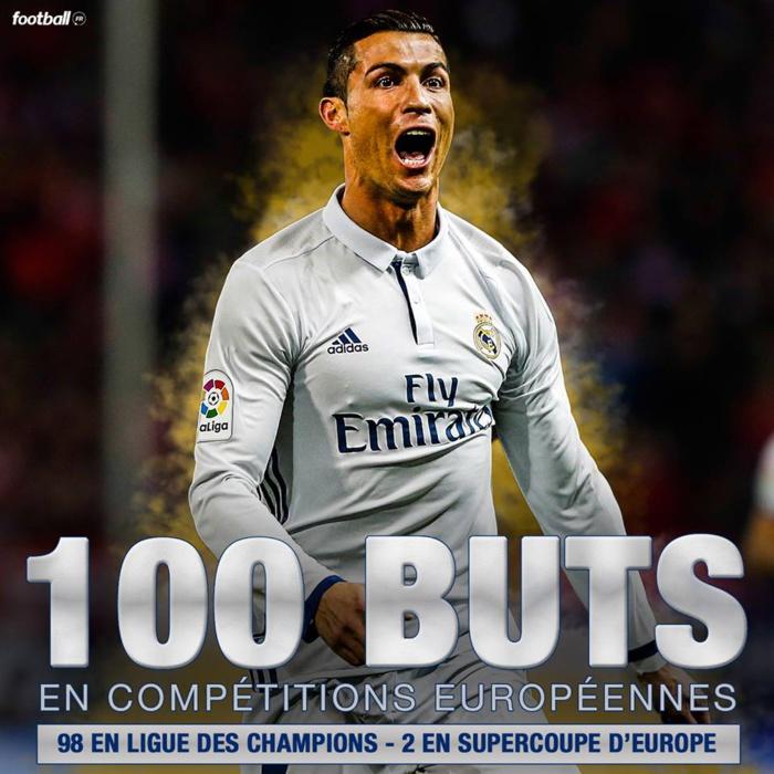 Lucas Dépasse Son Record De Buts: Cristiano Ronaldo Record Historique De Buts En